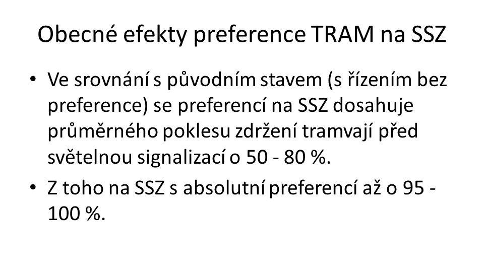 Obecné efekty preference TRAM na SSZ