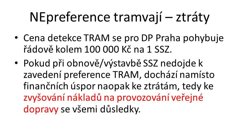 NEpreference tramvají – ztráty