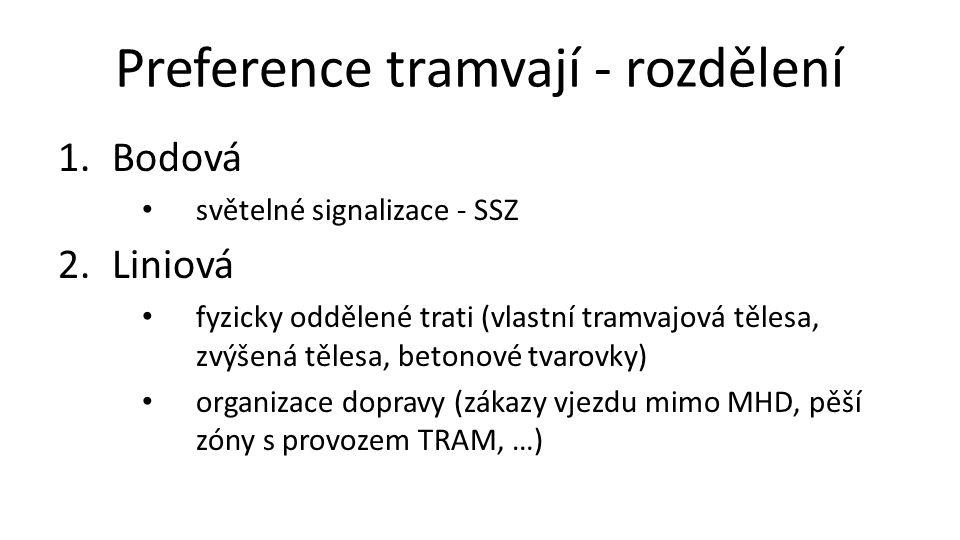 Preference tramvají - rozdělení