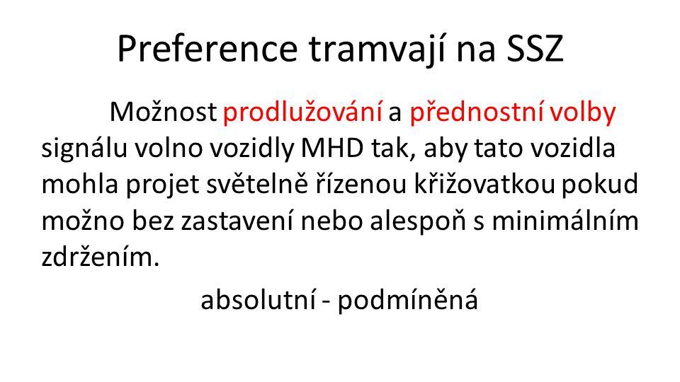 Preference tramvají na SSZ