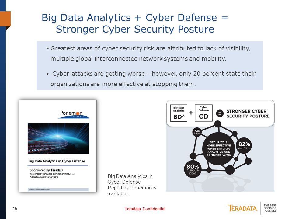 Big Data Analytics + Cyber Defense = Stronger Cyber Security Posture