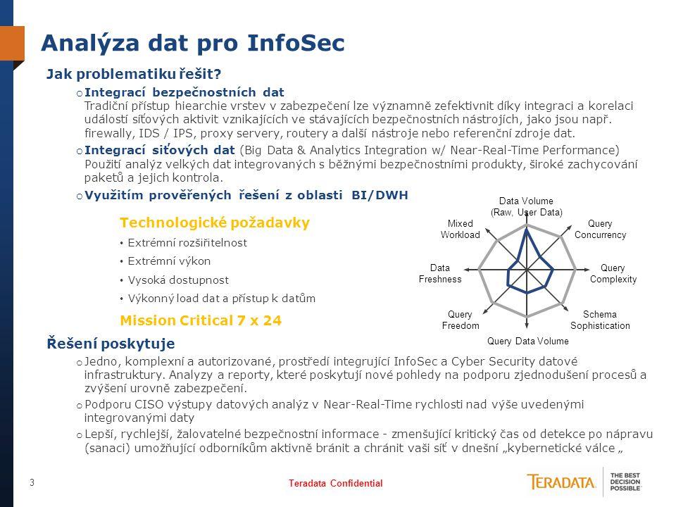 Analýza dat pro InfoSec