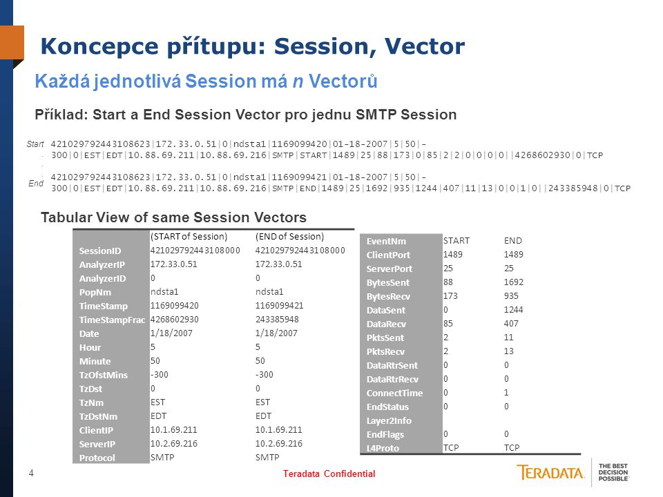Koncepce přítupu: Session, Vector