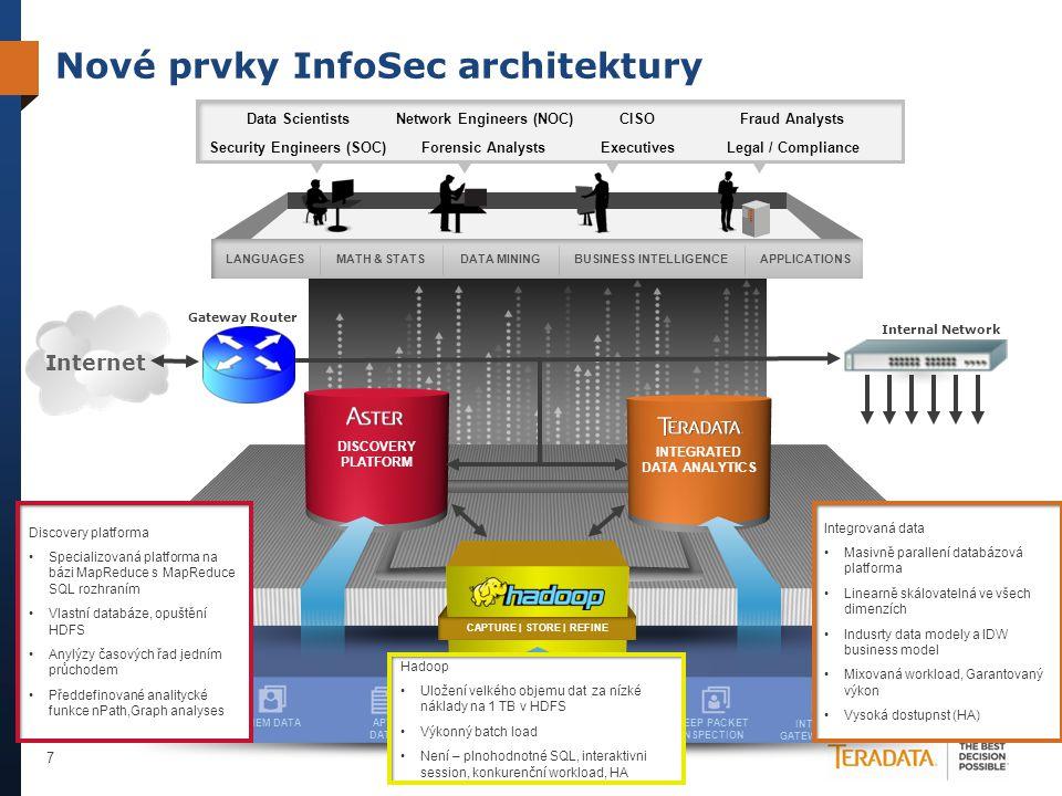 Nové prvky InfoSec architektury