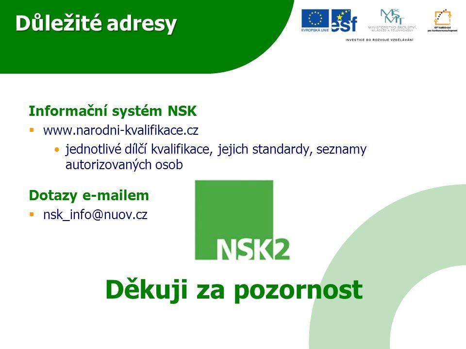 Děkuji za pozornost Důležité adresy Informační systém NSK