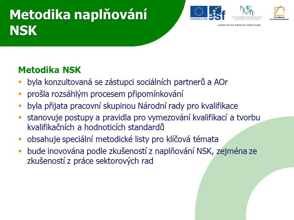 Metodika naplňování NSK