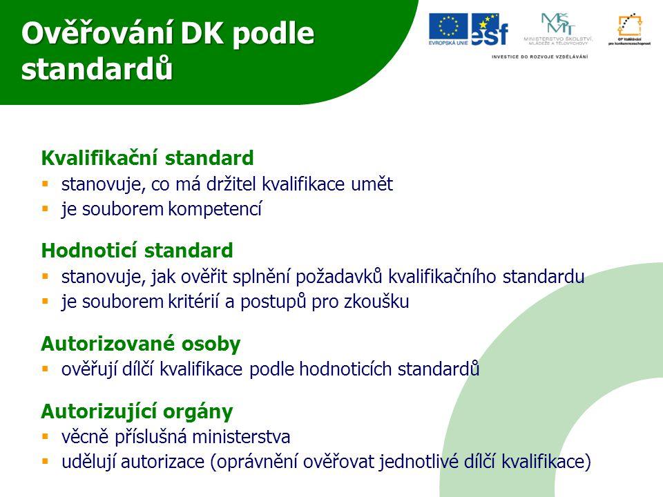 Ověřování DK podle standardů