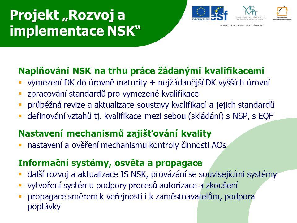 """Projekt """"Rozvoj a implementace NSK"""