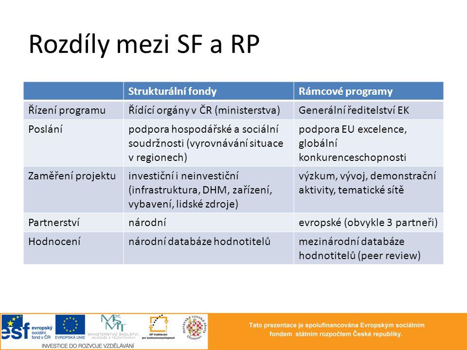 Rozdíly mezi SF a RP Strukturální fondy Rámcové programy