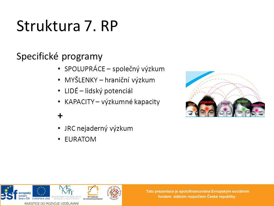Struktura 7. RP Specifické programy + SPOLUPRÁCE – společný výzkum
