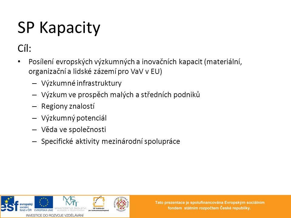 SP Kapacity Cíl: Posílení evropských výzkumných a inovačních kapacit (materiální, organizační a lidské zázemí pro VaV v EU)