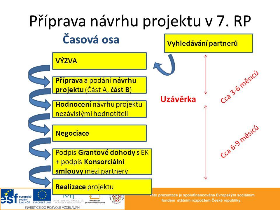 Příprava návrhu projektu v 7. RP