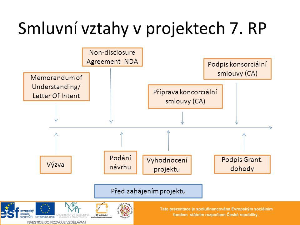 Smluvní vztahy v projektech 7. RP