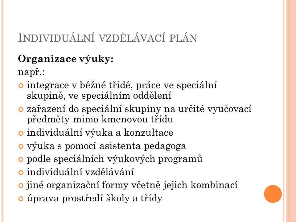Individuální vzdělávací plán