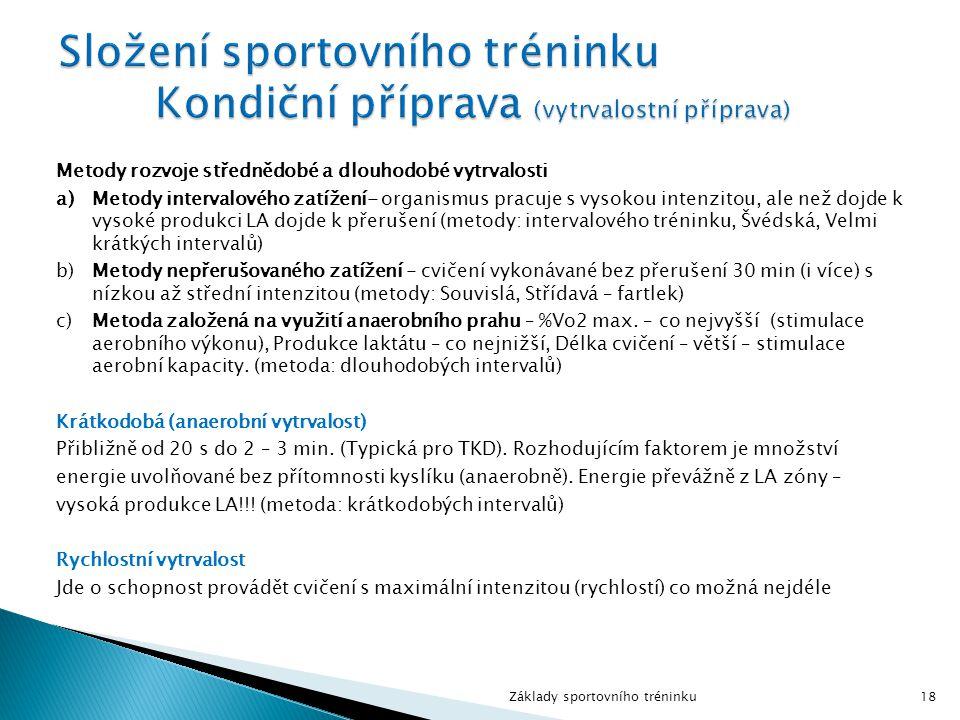 Složení sportovního tréninku Kondiční příprava (vytrvalostní příprava)