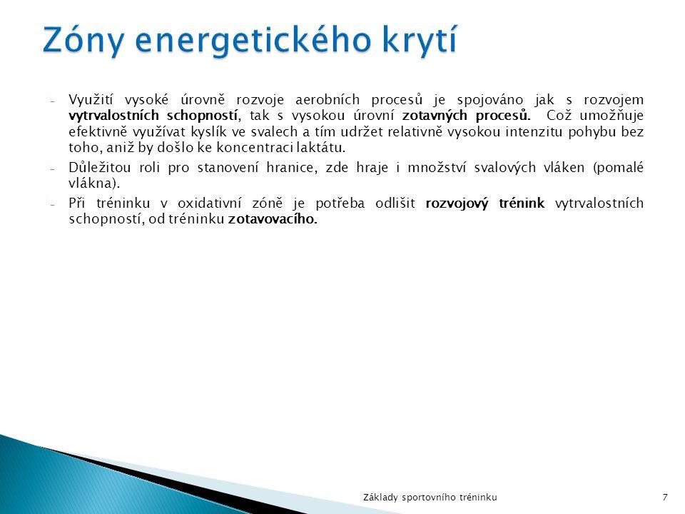Zóny energetického krytí