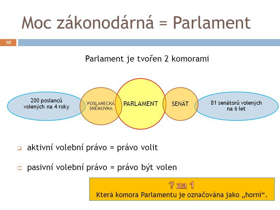 Moc zákonodárná = Parlament