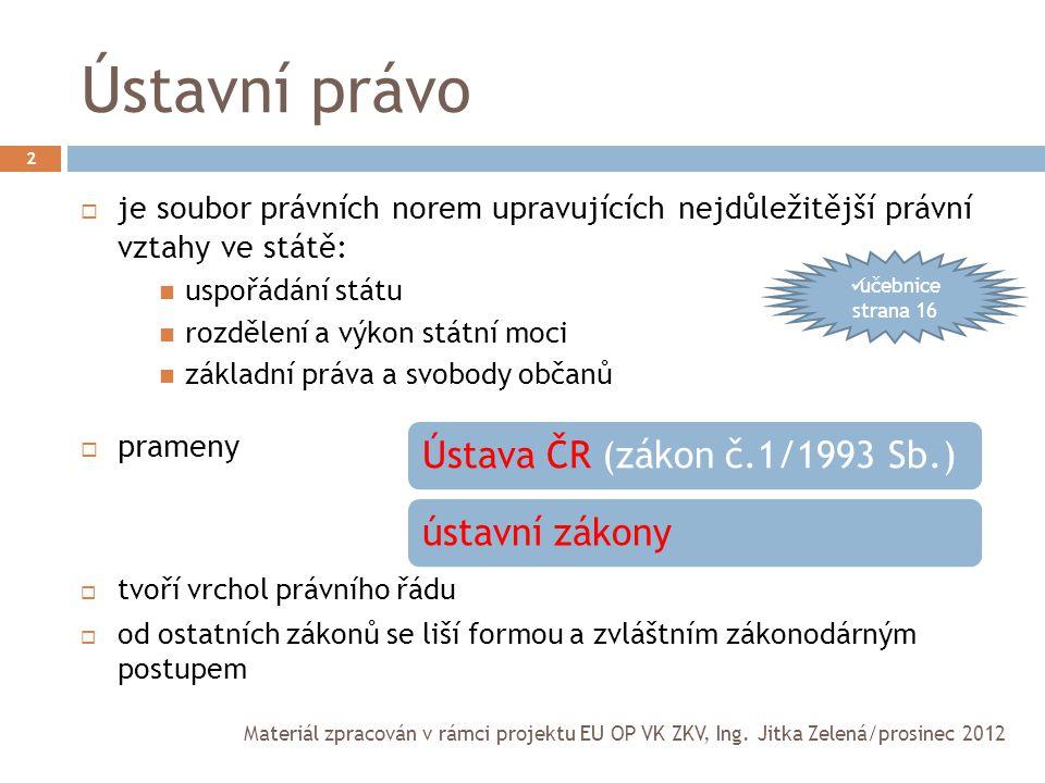 Ústavní právo Ústava ČR (zákon č.1/1993 Sb.) ústavní zákony