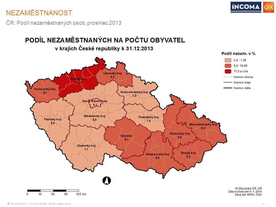 NEZAMĚSTNANOST ČR: Podíl nezaměstnaných osob, prosinec 2013