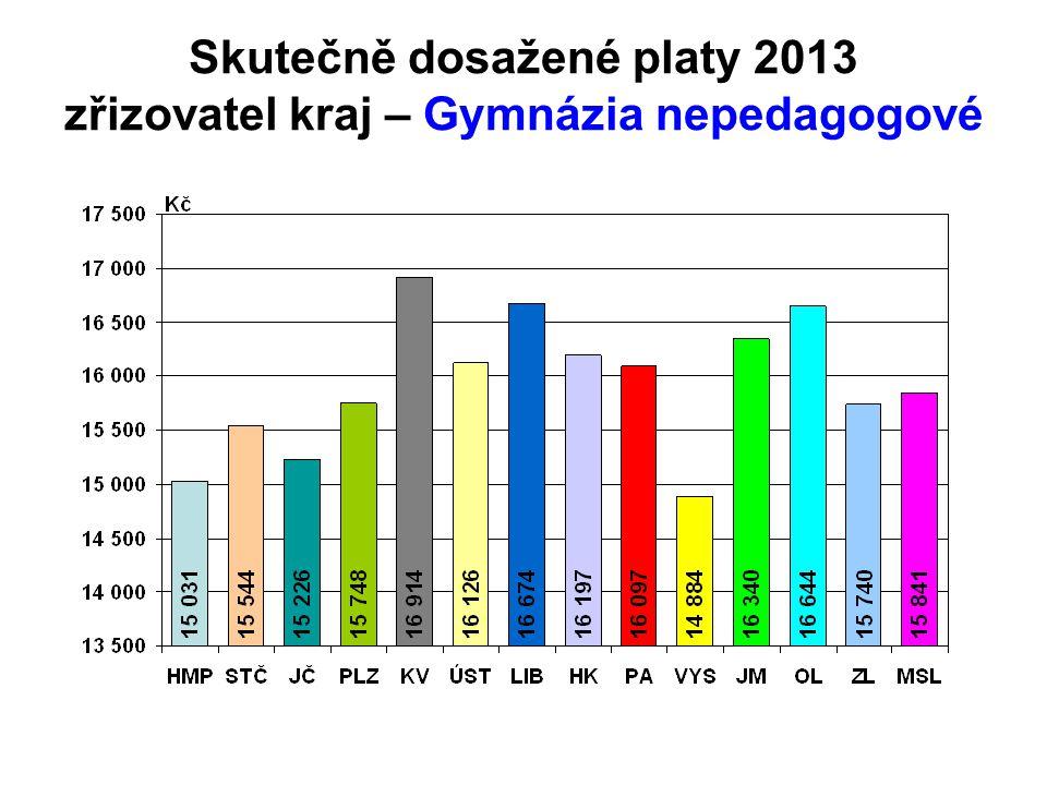 Skutečně dosažené platy 2013 zřizovatel kraj – Gymnázia nepedagogové