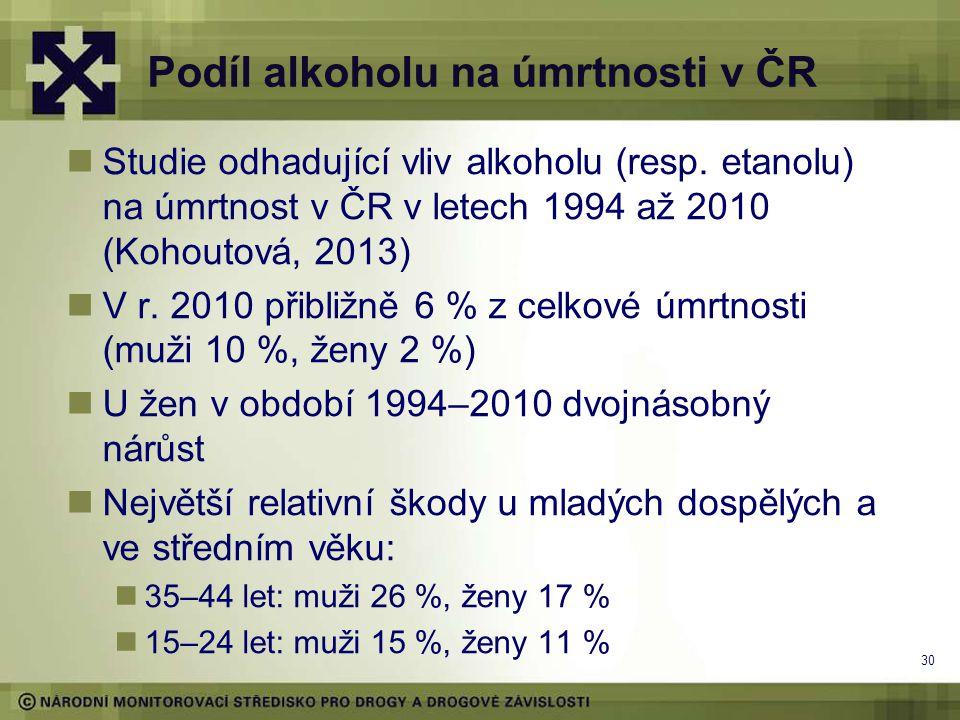 Podíl alkoholu na úmrtnosti v ČR