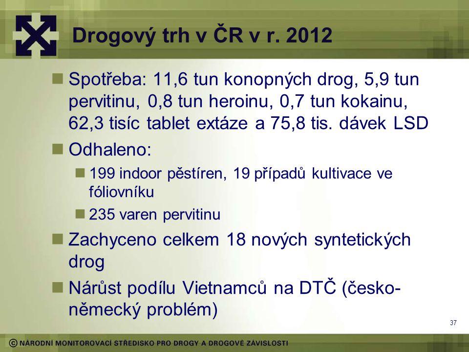 Drogový trh v ČR v r. 2012