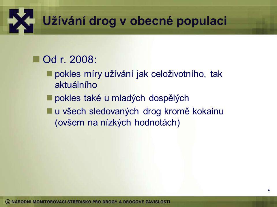 Užívání drog v obecné populaci