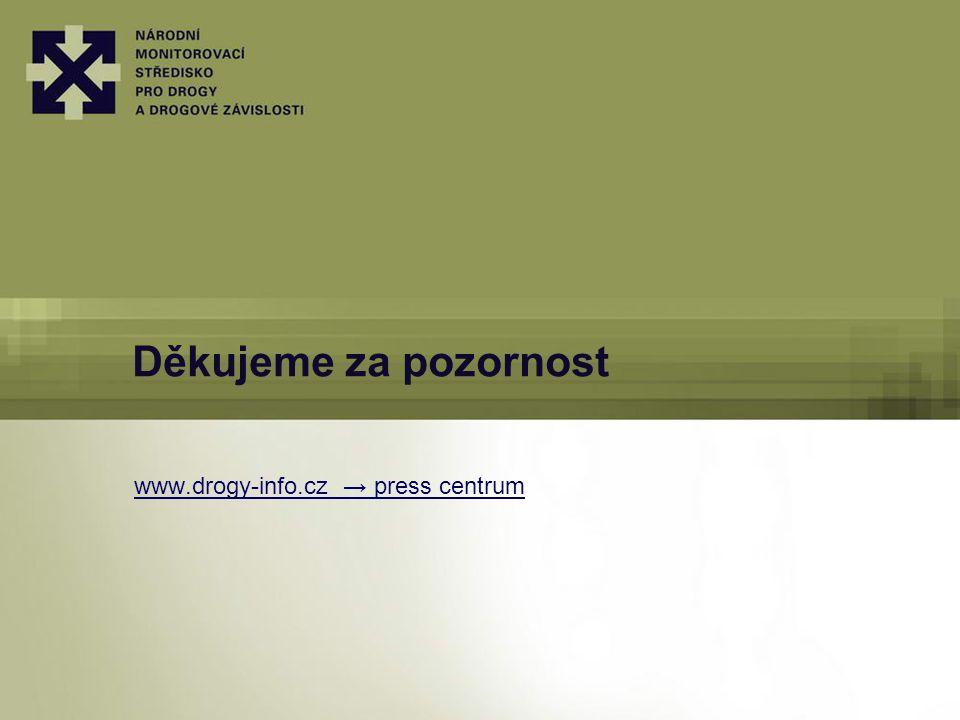www.drogy-info.cz → press centrum