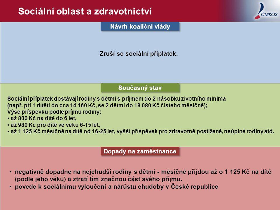 Sociální oblast a zdravotnictví