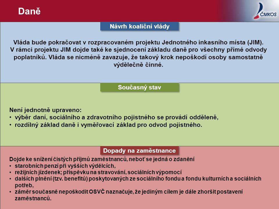 Daně Návrh koaliční vlády