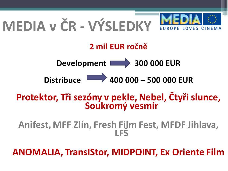 MEDIA v ČR - VÝSLEDKY 2 mil EUR ročně. Development 300 000 EUR. Distribuce 400 000 – 500 000 EUR.