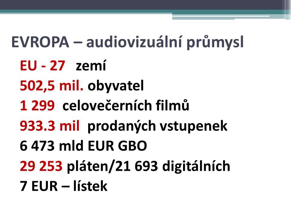 EVROPA – audiovizuální průmysl