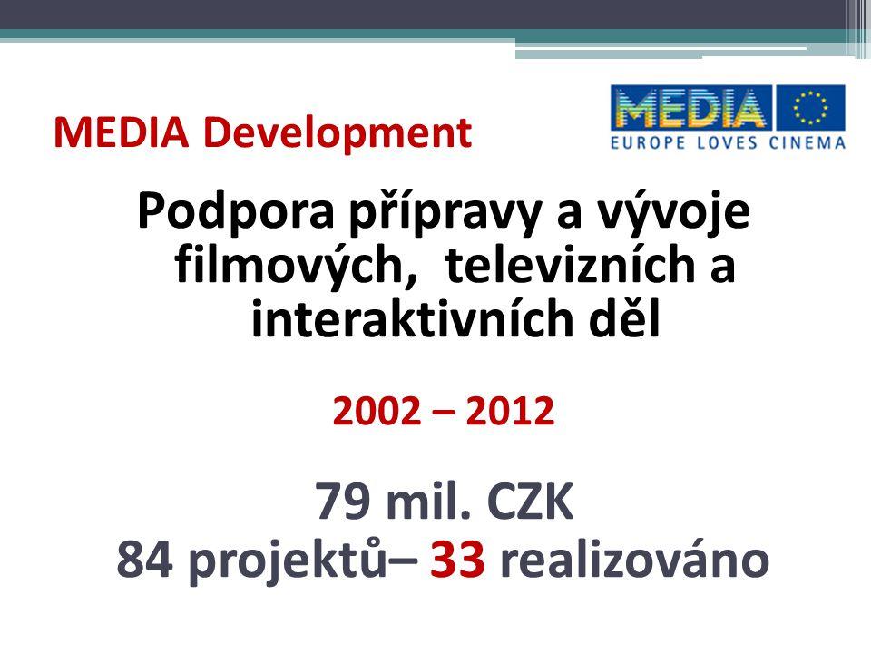 Podpora přípravy a vývoje filmových, televizních a interaktivních děl