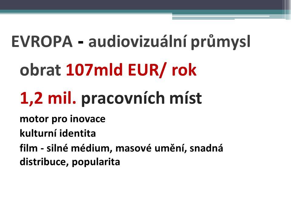 EVROPA - audiovizuální průmysl