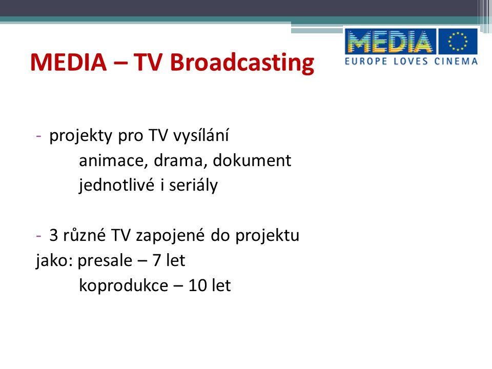 MEDIA – TV Broadcasting