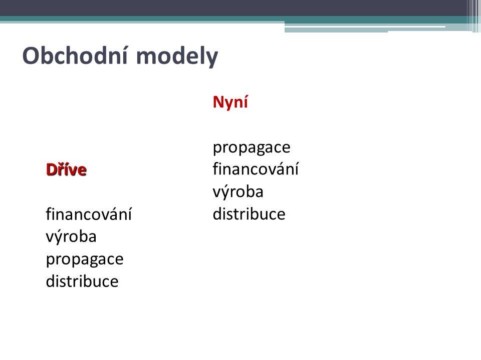 Obchodní modely Nyní propagace financování výroba distribuce Dříve