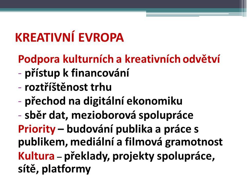KREATIVNÍ EVROPA Podpora kulturních a kreativních odvětví