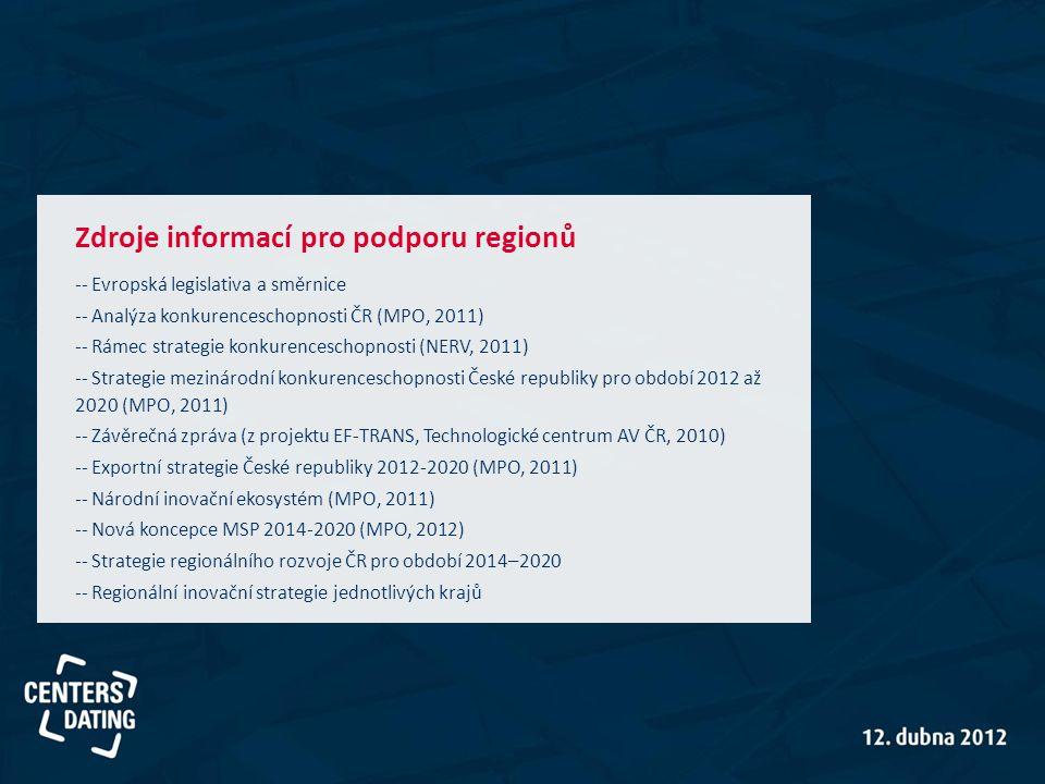 Zdroje informací pro podporu regionů