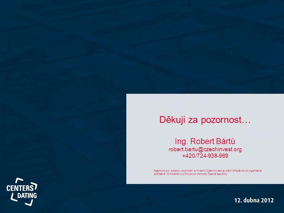 Děkuji za pozornost… Ing. Robert Bártů
