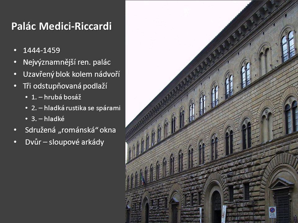 Palác Medici-Riccardi