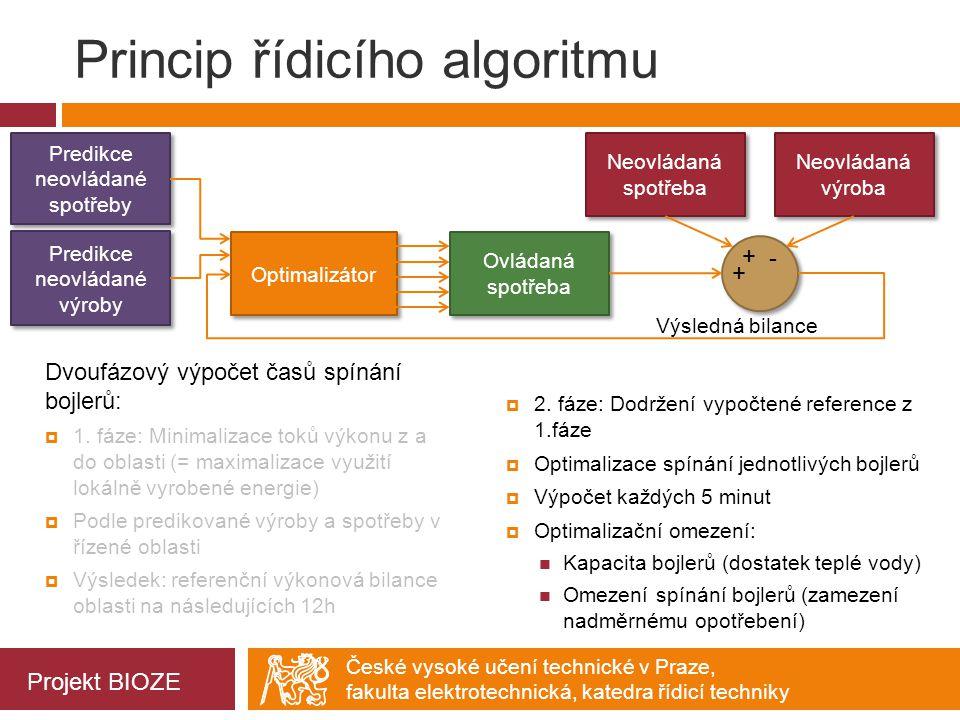 Princip řídicího algoritmu