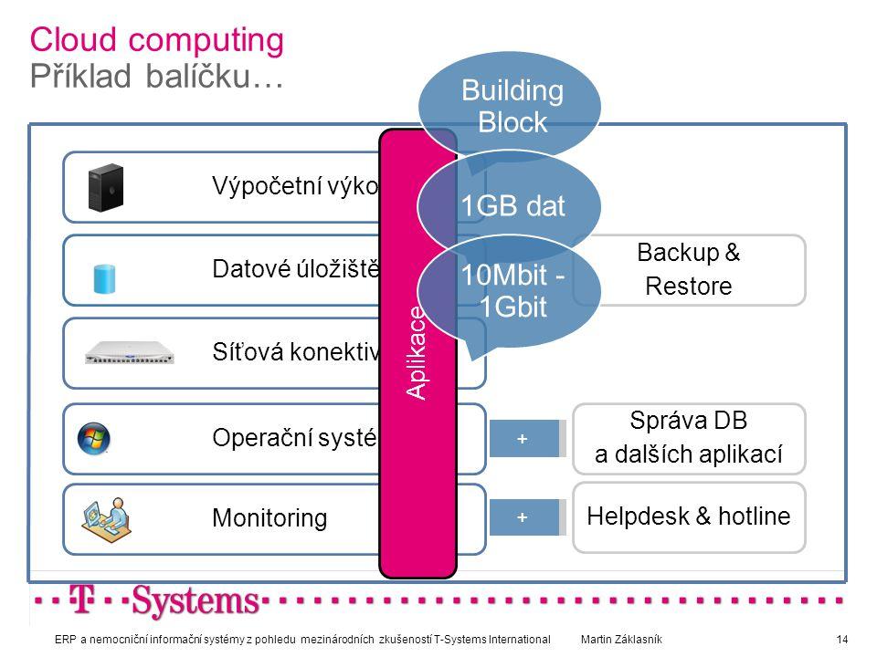 Cloud computing Příklad balíčku…