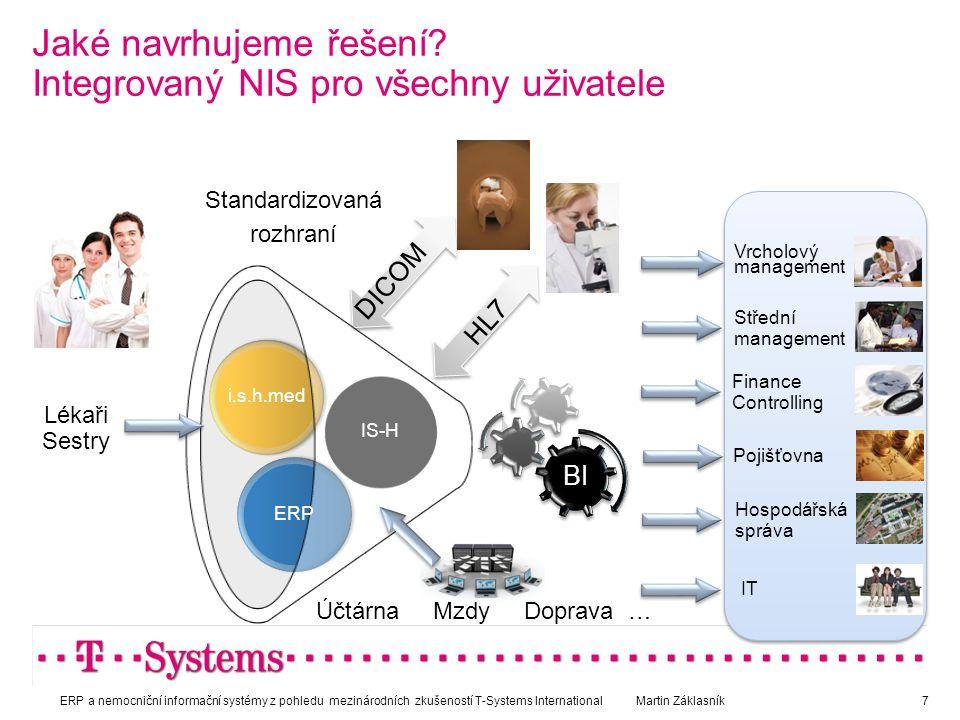 Jaké navrhujeme řešení Integrovaný NIS pro všechny uživatele