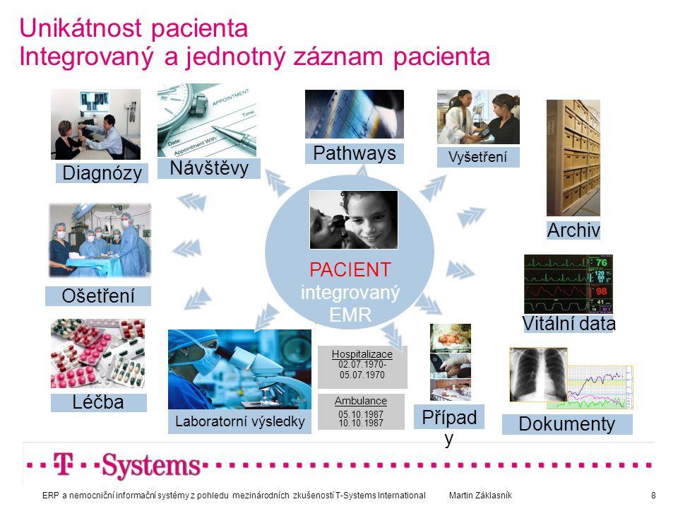 Unikátnost pacienta Integrovaný a jednotný záznam pacienta