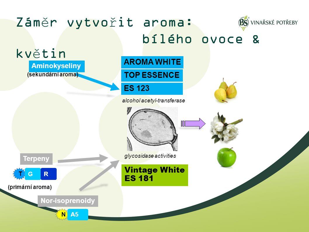 Záměr vytvořit aroma: bílého ovoce & květin
