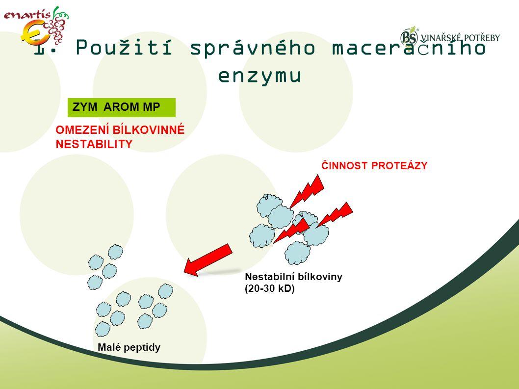 1. Použití správného maceračního enzymu