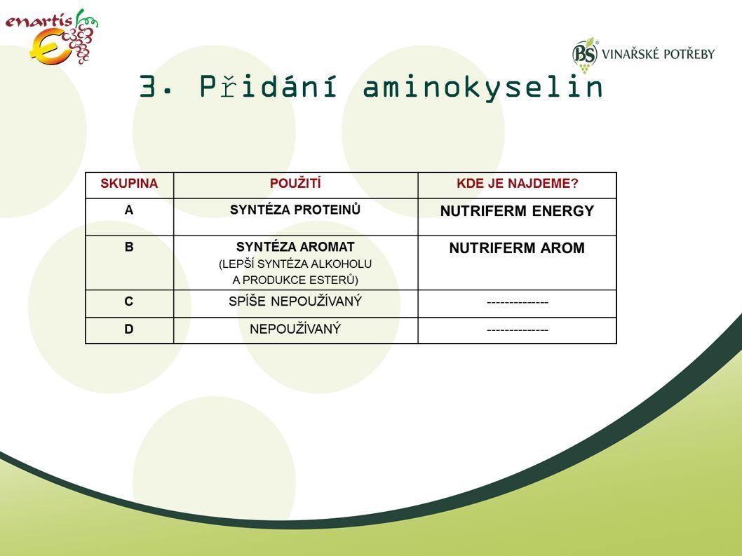 3. Přidání aminokyselin
