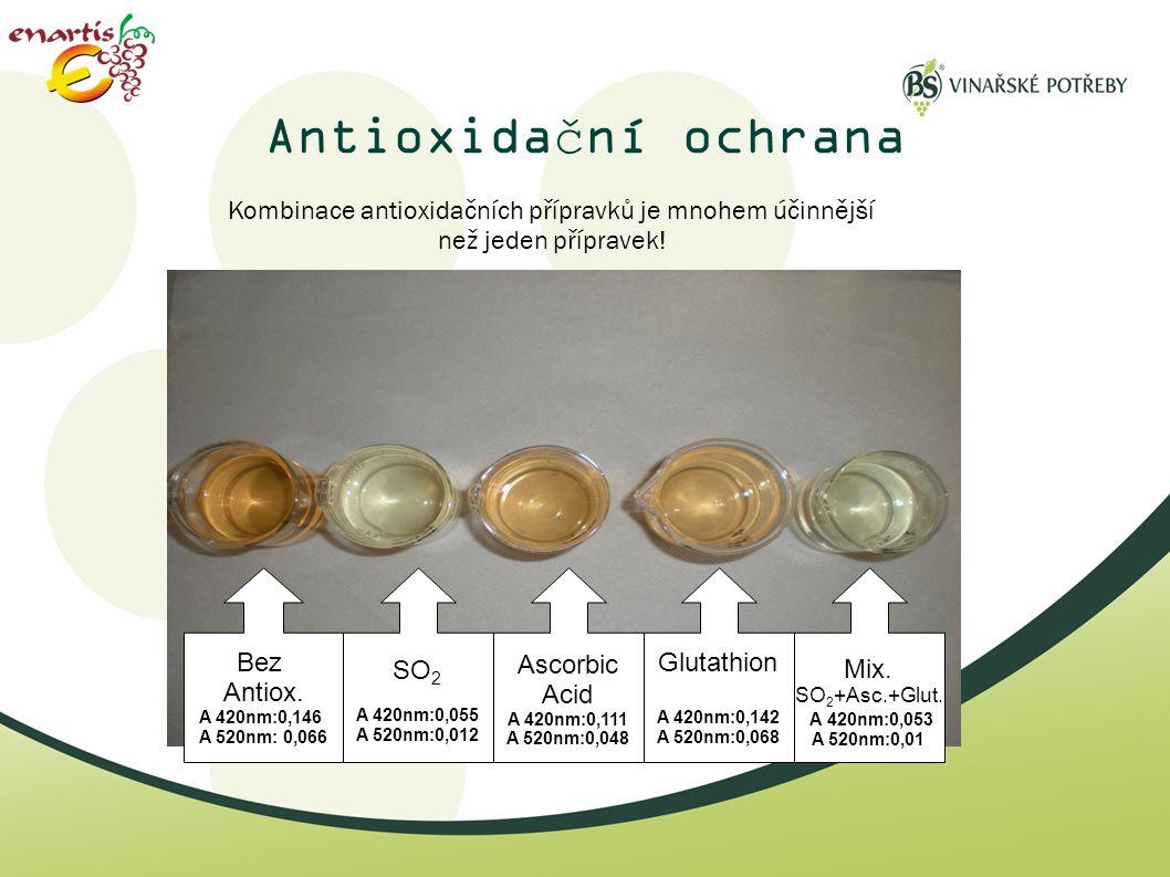 Antioxidační ochrana Kombinace antioxidačních přípravků je mnohem účinnější než jeden přípravek! Bez.