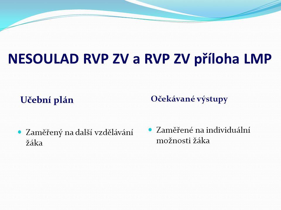 NESOULAD RVP ZV a RVP ZV příloha LMP