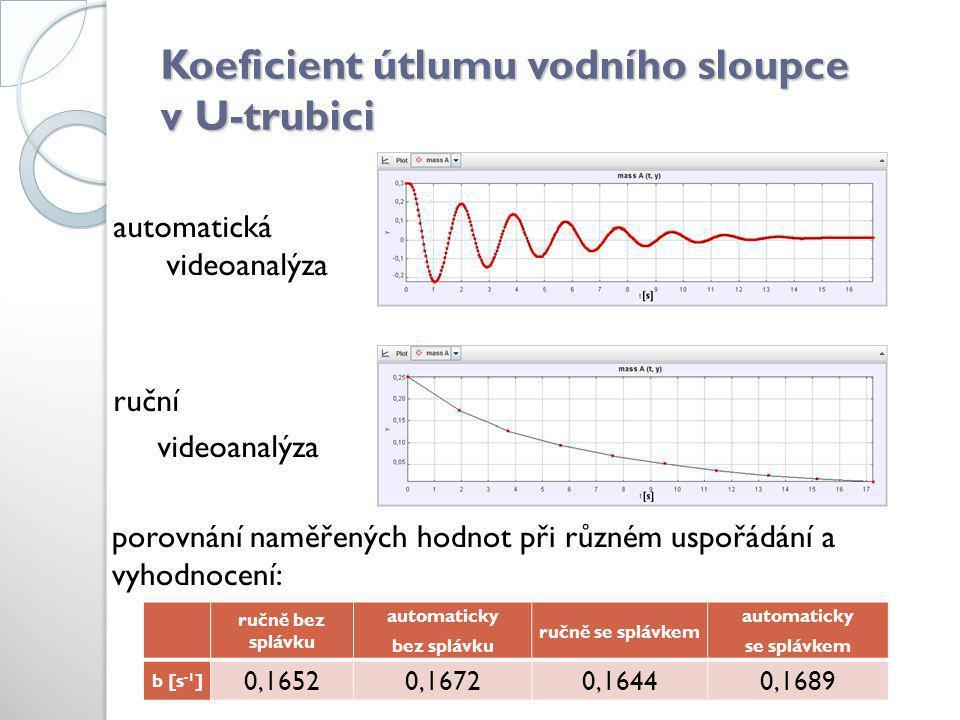 Koeficient útlumu vodního sloupce v U-trubici